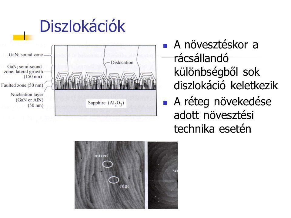 Diszlokációk A növesztéskor a rácsállandó különbségből sok diszlokáció keletkezik.