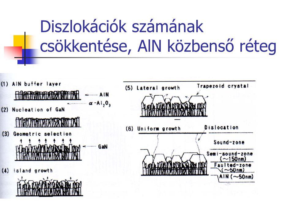 Diszlokációk számának csökkentése, AlN közbenső réteg