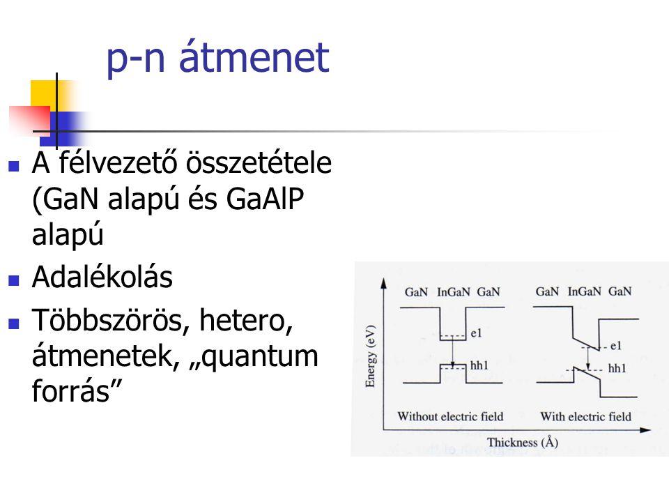 p-n átmenet A félvezető összetétele (GaN alapú és GaAlP alapú