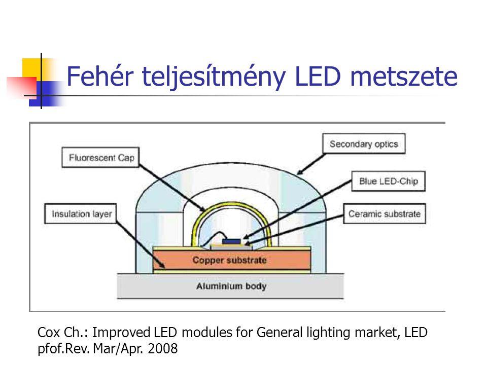 Fehér teljesítmény LED metszete