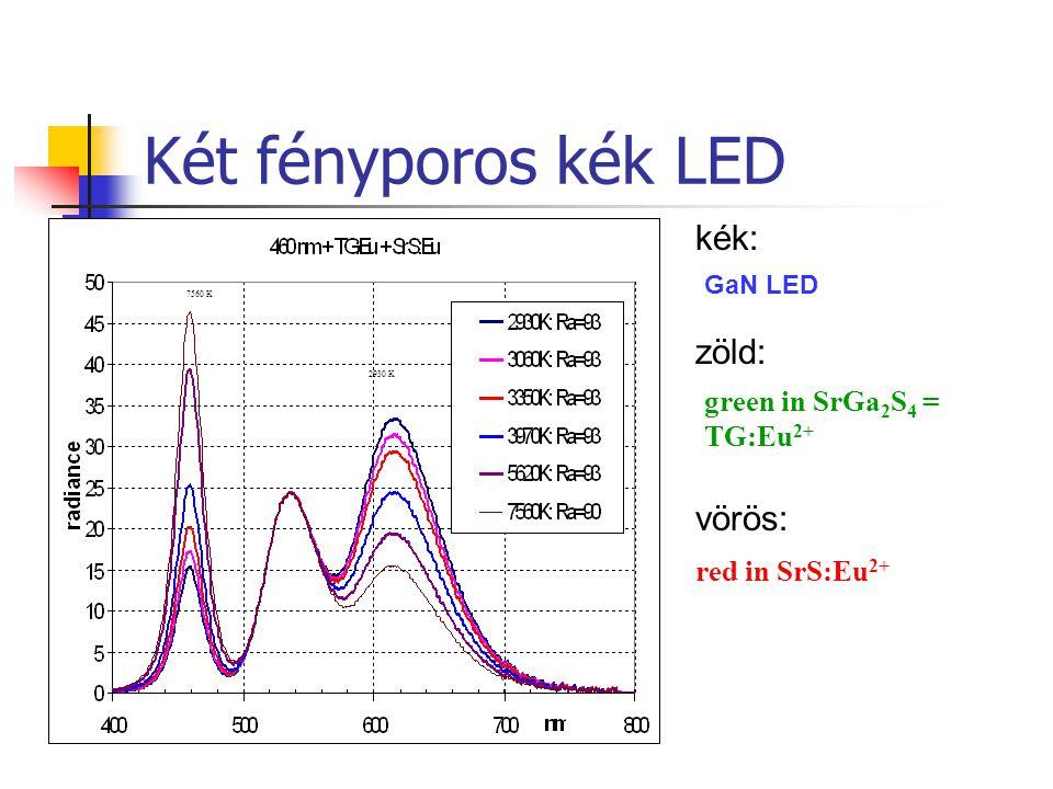 Két fényporos kék LED kék: zöld: vörös: green in SrGa2S4 = TG:Eu2+