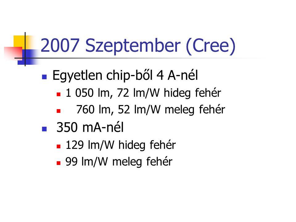 2007 Szeptember (Cree) Egyetlen chip-ből 4 A-nél 350 mA-nél