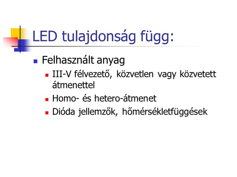 LED tulajdonság függ: Felhasznált anyag