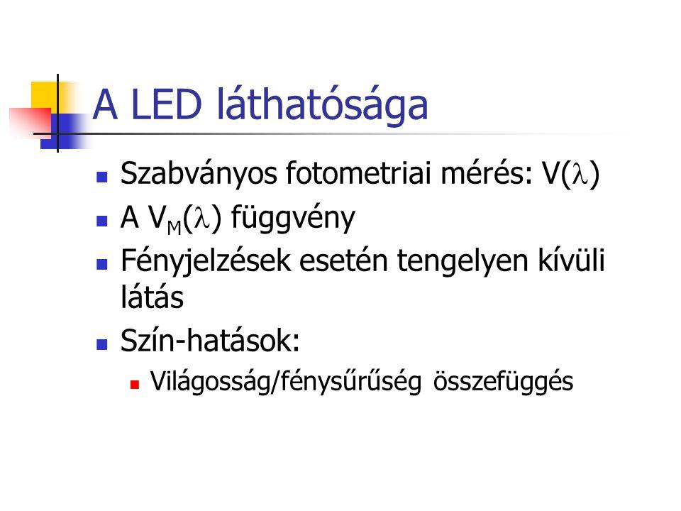 A LED láthatósága Szabványos fotometriai mérés: V() A VM() függvény