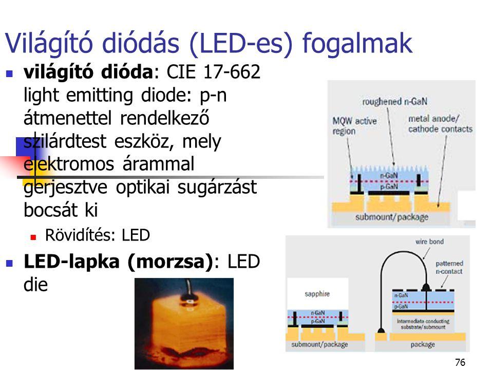 Világító diódás (LED-es) fogalmak