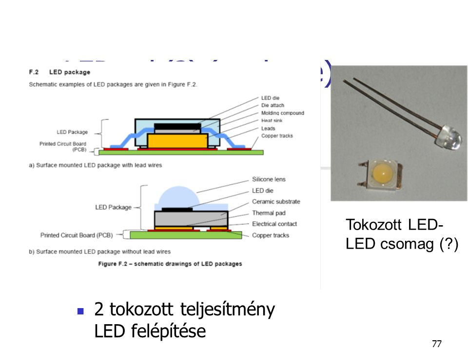 LED-tok( ) (package) 2 tokozott teljesítmény LED felépítése