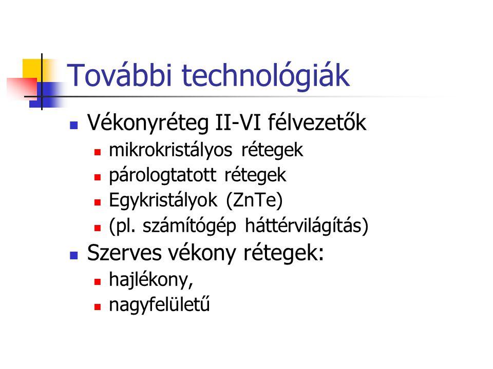 További technológiák Vékonyréteg II-VI félvezetők