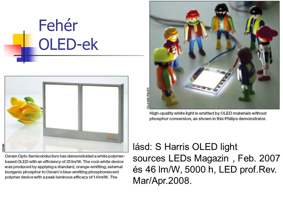 Fehér OLED-ek lásd: S Harris OLED light sources LEDs Magazin , Feb. 2007. és 46 lm/W, 5000 h, LED prof.Rev.