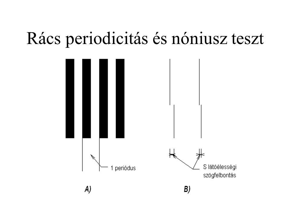 Rács periodicitás és nóniusz teszt