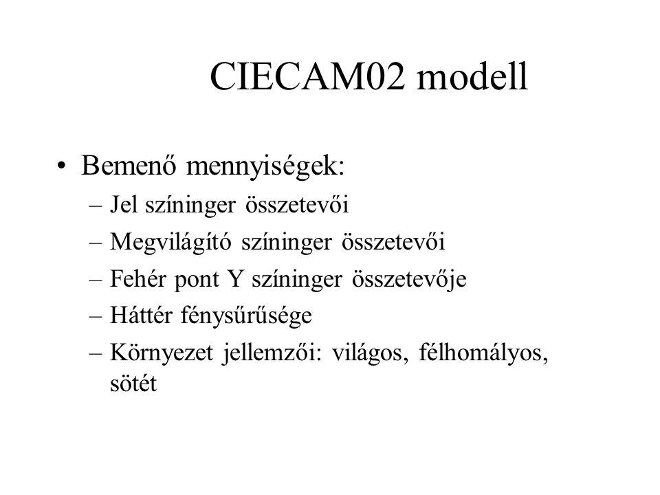 CIECAM02 modell Bemenő mennyiségek: Jel színinger összetevői