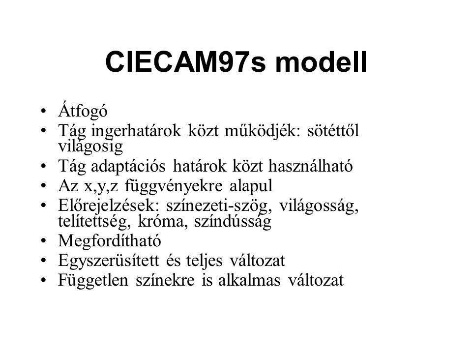 CIECAM97s modell Átfogó. Tág ingerhatárok közt működjék: sötéttől világosig. Tág adaptációs határok közt használható.