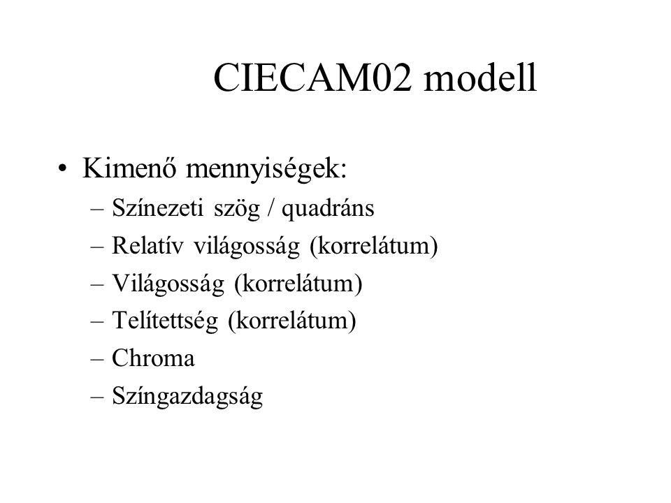CIECAM02 modell Kimenő mennyiségek: Színezeti szög / quadráns