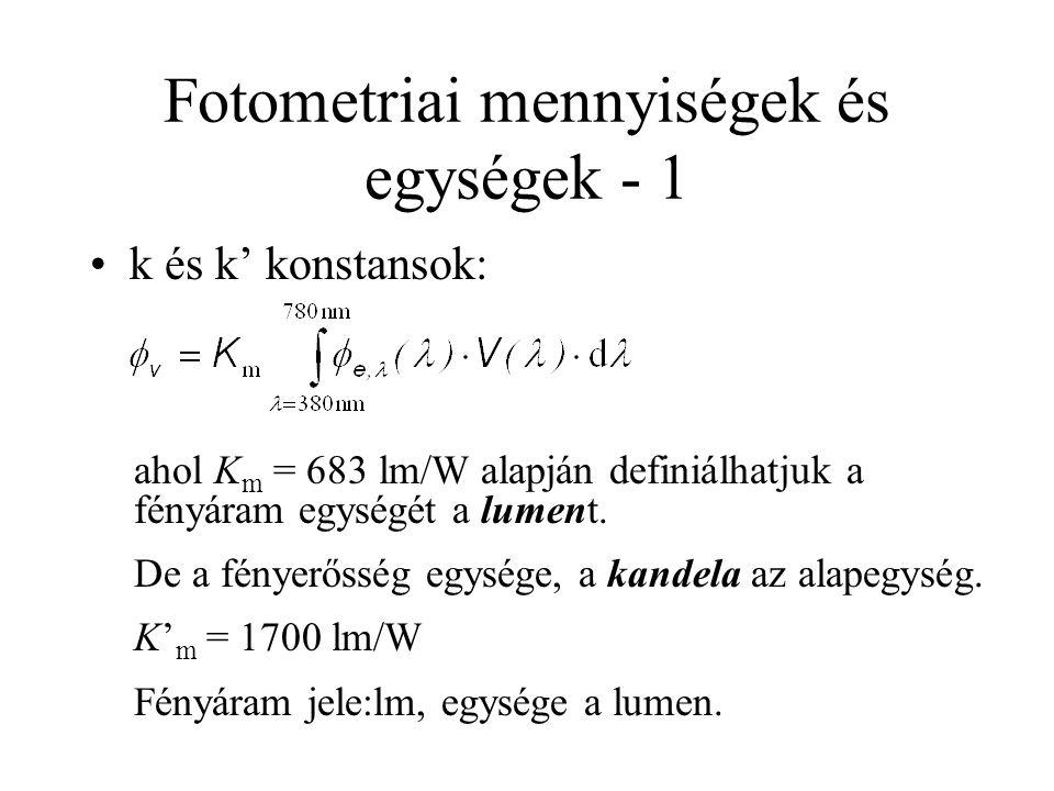 Fotometriai mennyiségek és egységek - 1