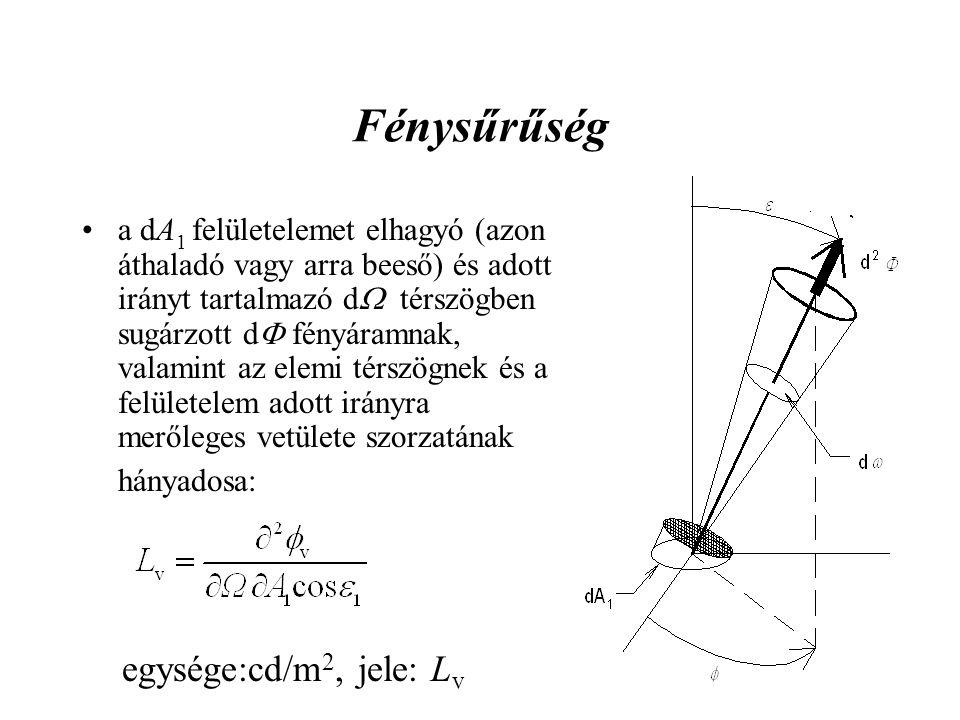Fénysűrűség egysége:cd/m2, jele: Lv