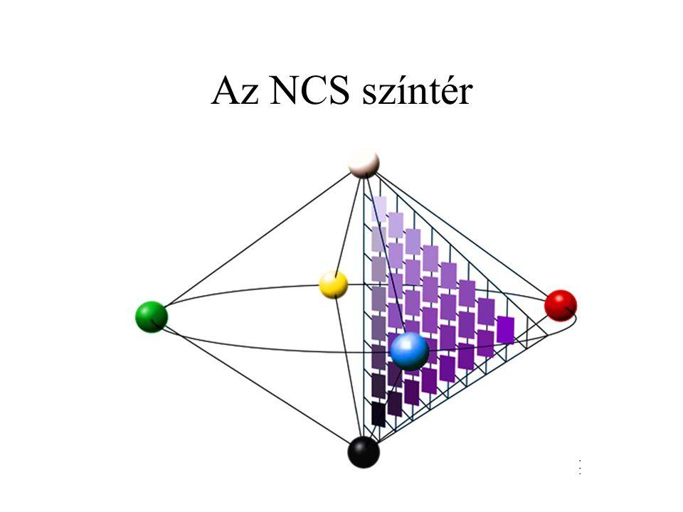 Az NCS színtér