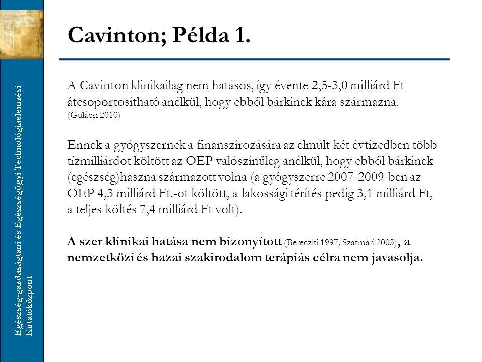Cavinton; Példa 1. A Cavinton klinikailag nem hatásos, így évente 2,5-3,0 milliárd Ft átcsoportosítható anélkül, hogy ebből bárkinek kára származna.
