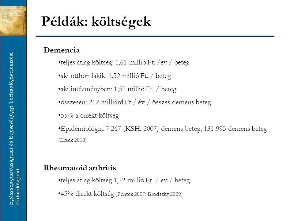 Példák: költségek Demencia Rheumatoid arthritis