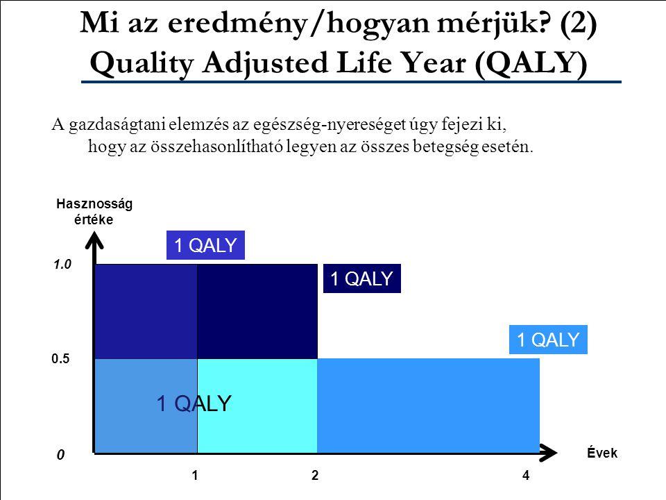Mi az eredmény/hogyan mérjük (2) Quality Adjusted Life Year (QALY)