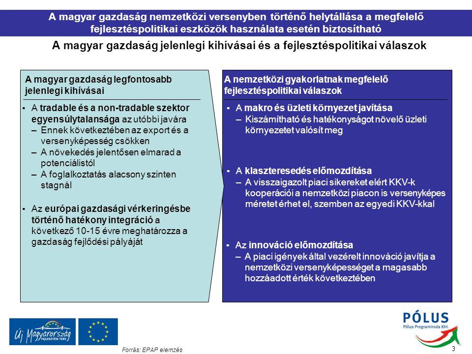 A magyar gazdaság nemzetközi versenyben történő helytállása a megfelelő fejlesztéspolitikai eszközök használata esetén biztosítható