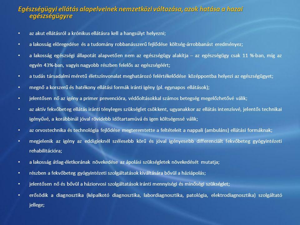 Egészségügyi ellátás alapelveinek nemzetközi változása, azok hatása a hazai egészségügyre