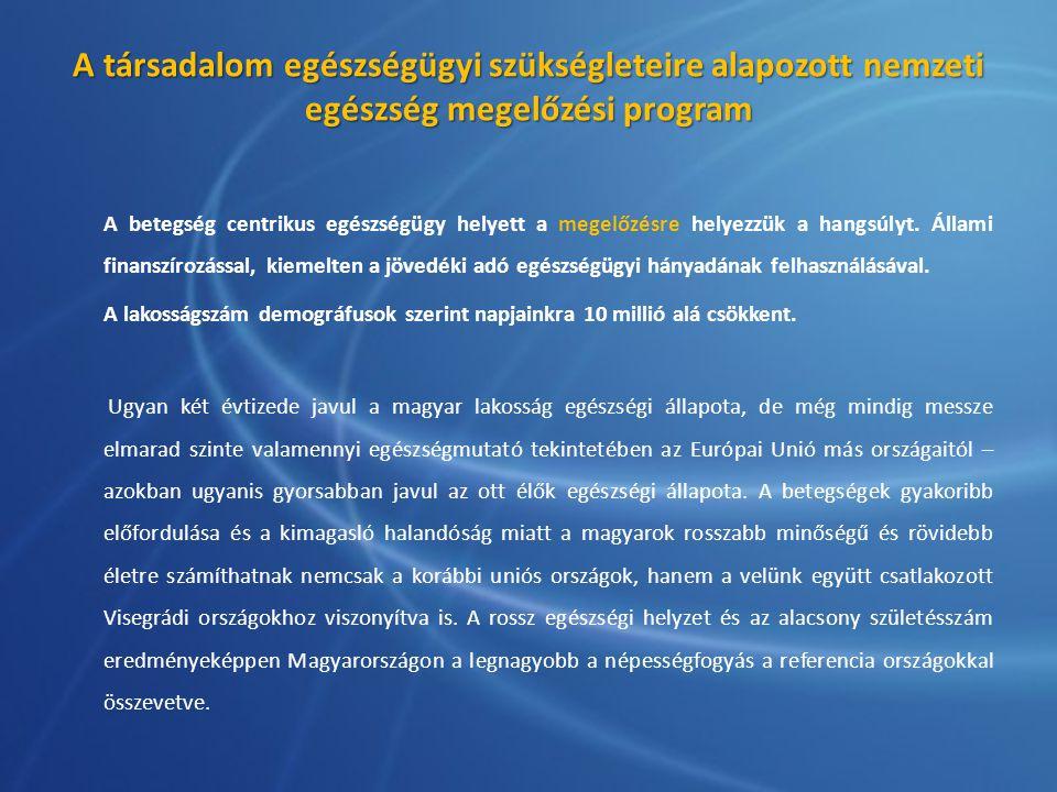 A társadalom egészségügyi szükségleteire alapozott nemzeti egészség megelőzési program