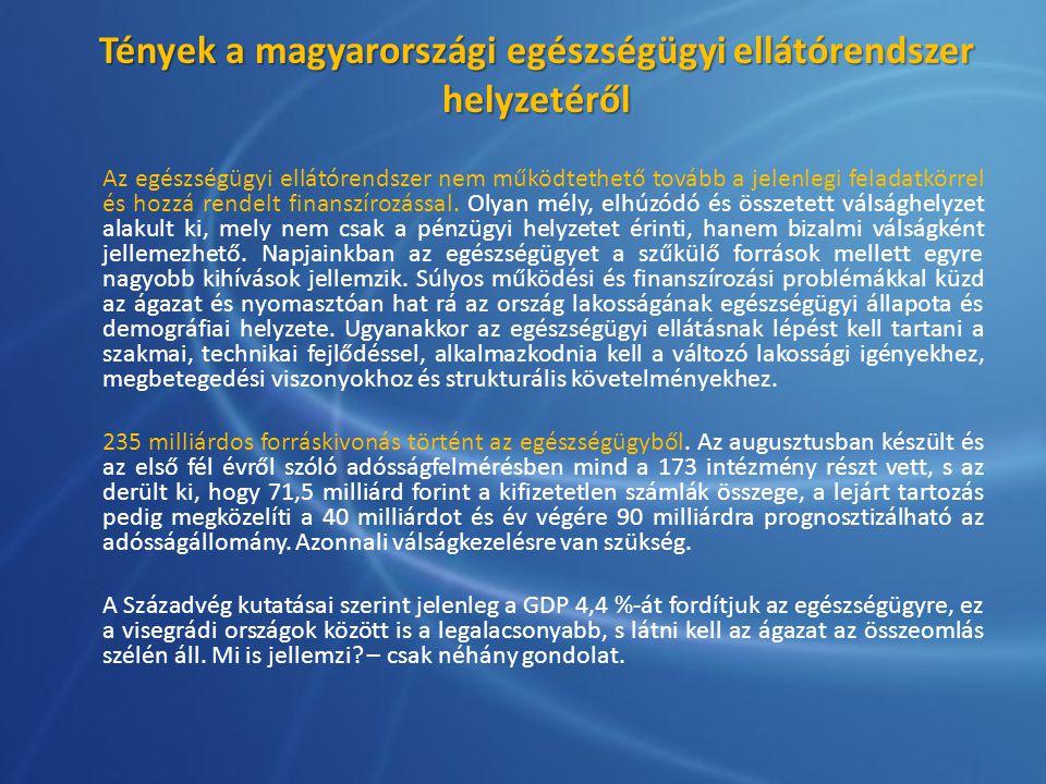Tények a magyarországi egészségügyi ellátórendszer helyzetéről
