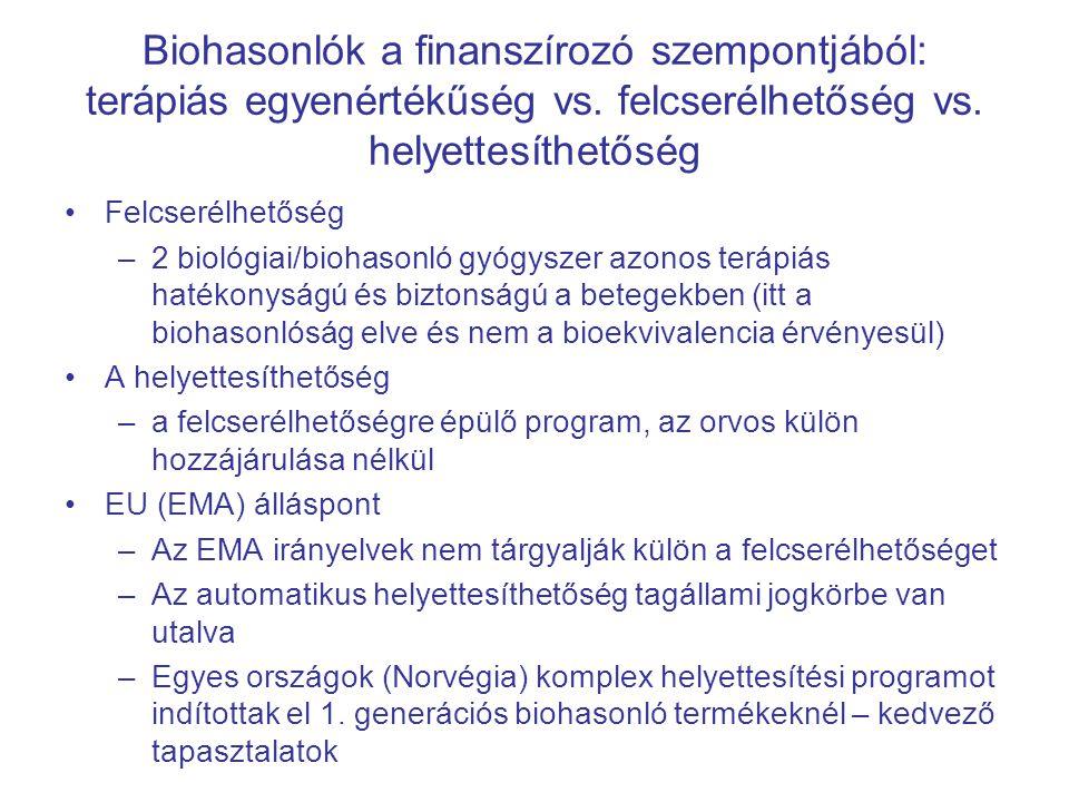 Biohasonlók a finanszírozó szempontjából: terápiás egyenértékűség vs