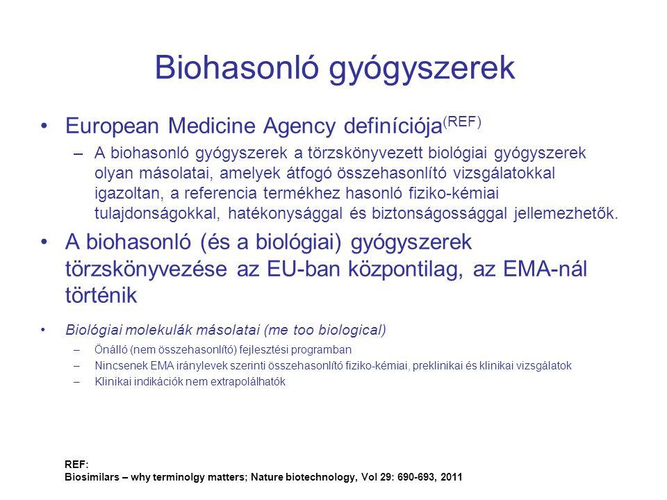 Biohasonló gyógyszerek