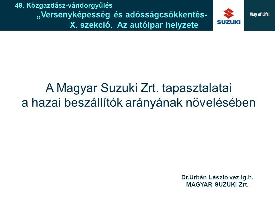 A Magyar Suzuki Zrt. tapasztalatai