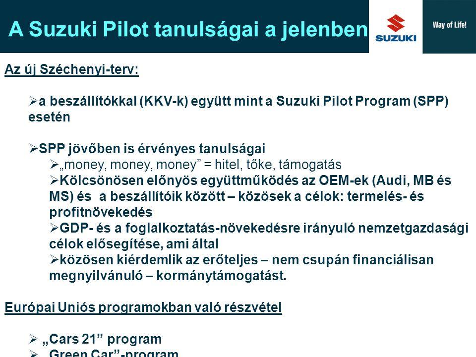 A Suzuki Pilot tanulságai a jelenben