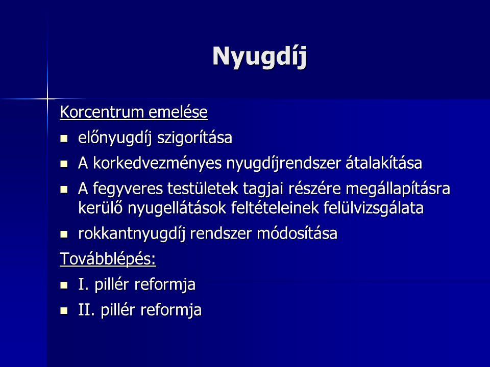 Nyugdíj Korcentrum emelése előnyugdíj szigorítása