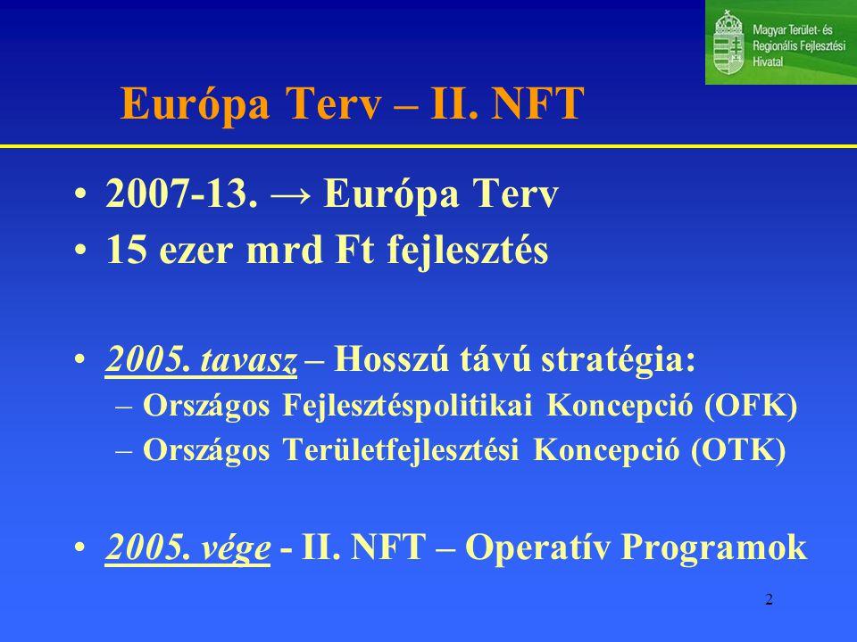 Európa Terv – II. NFT 2007-13. → Európa Terv 15 ezer mrd Ft fejlesztés