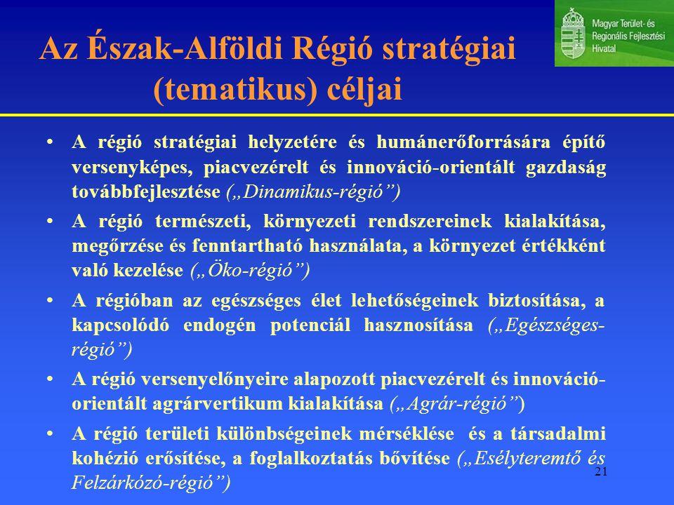 Az Észak-Alföldi Régió stratégiai (tematikus) céljai