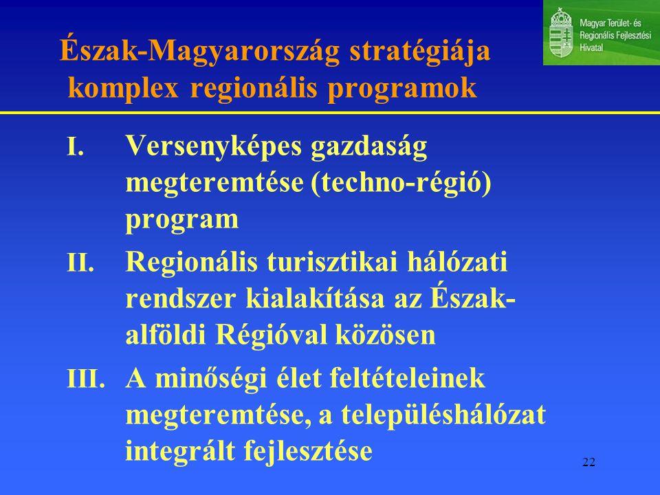 Észak-Magyarország stratégiája komplex regionális programok