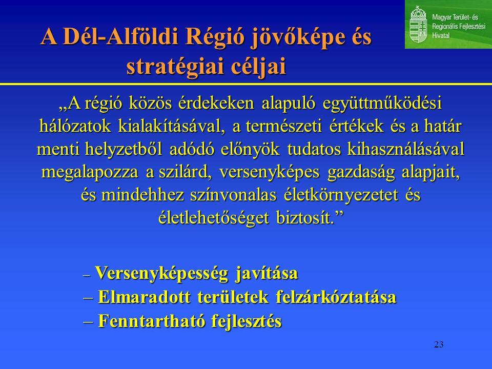 A Dél-Alföldi Régió jövőképe és stratégiai céljai