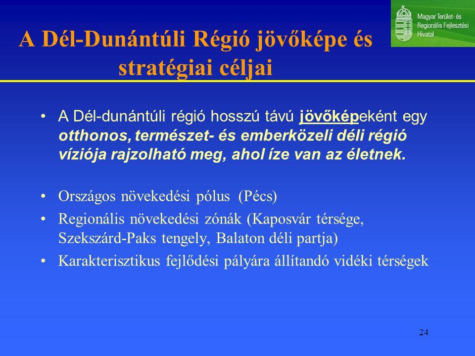 A Dél-Dunántúli Régió jövőképe és stratégiai céljai