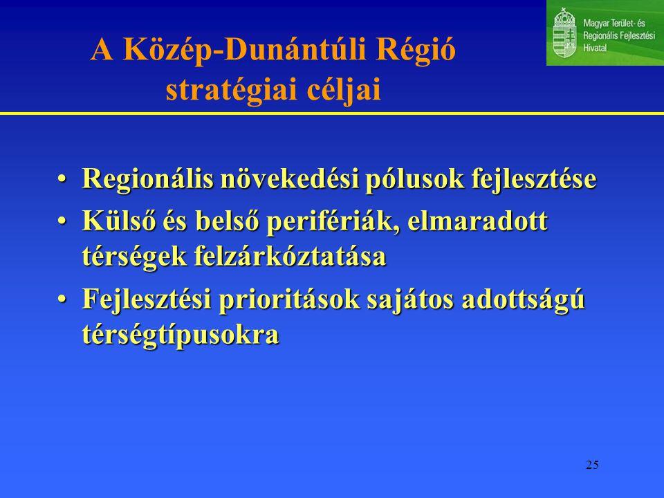 A Közép-Dunántúli Régió stratégiai céljai