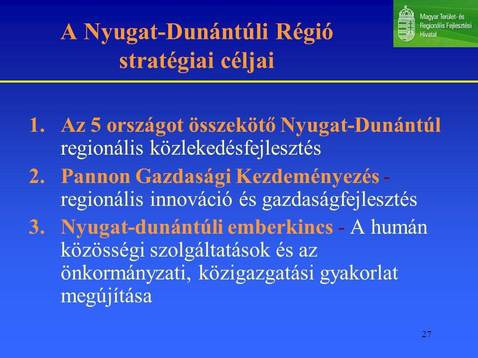 A Nyugat-Dunántúli Régió stratégiai céljai
