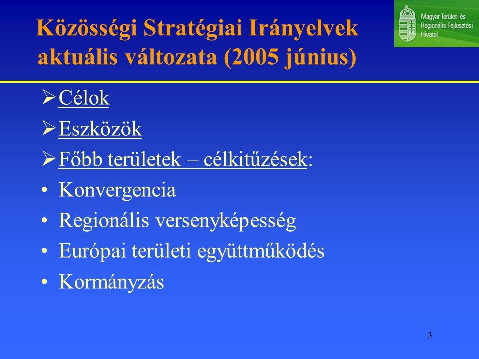 Közösségi Stratégiai Irányelvek aktuális változata (2005 június)