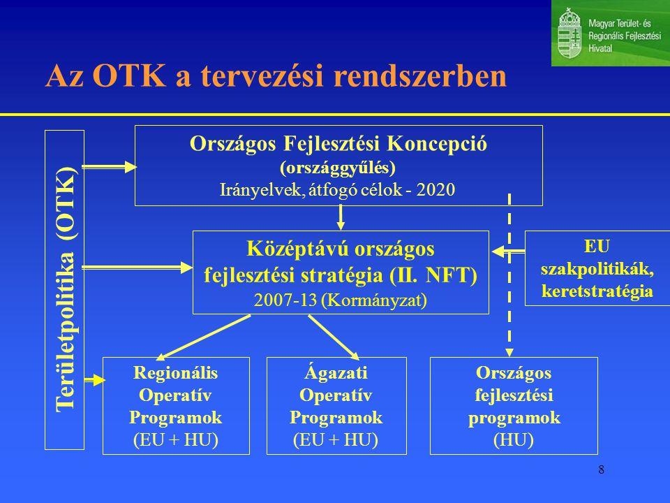 Az OTK a tervezési rendszerben