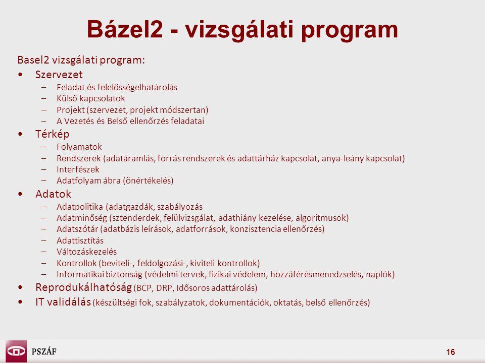 Bázel2 - vizsgálati program
