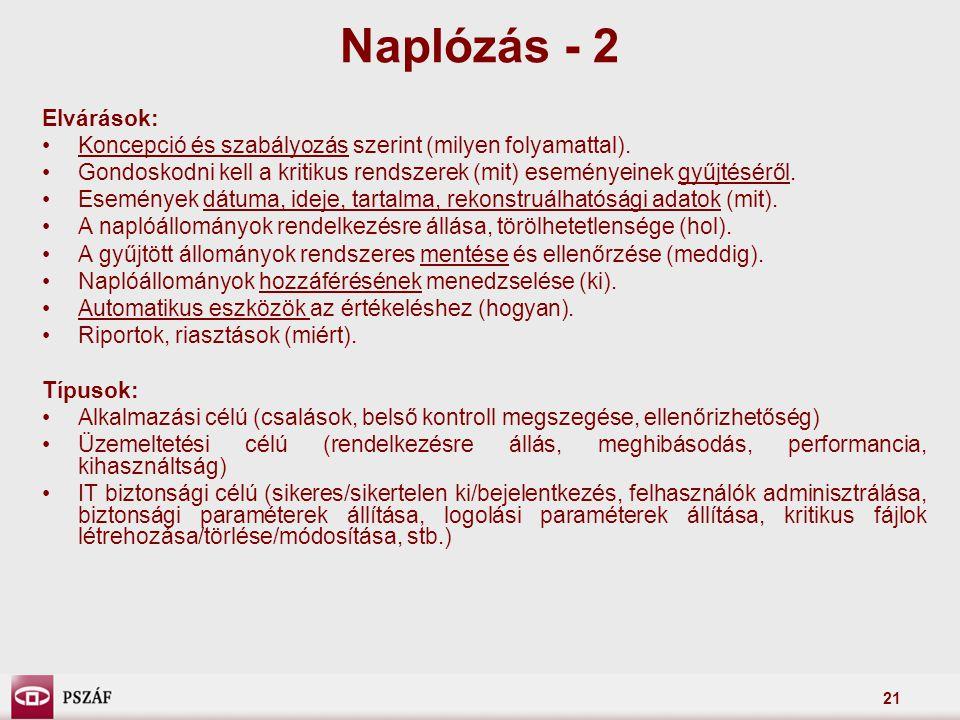 Naplózás - 2 Elvárások: Koncepció és szabályozás szerint (milyen folyamattal).
