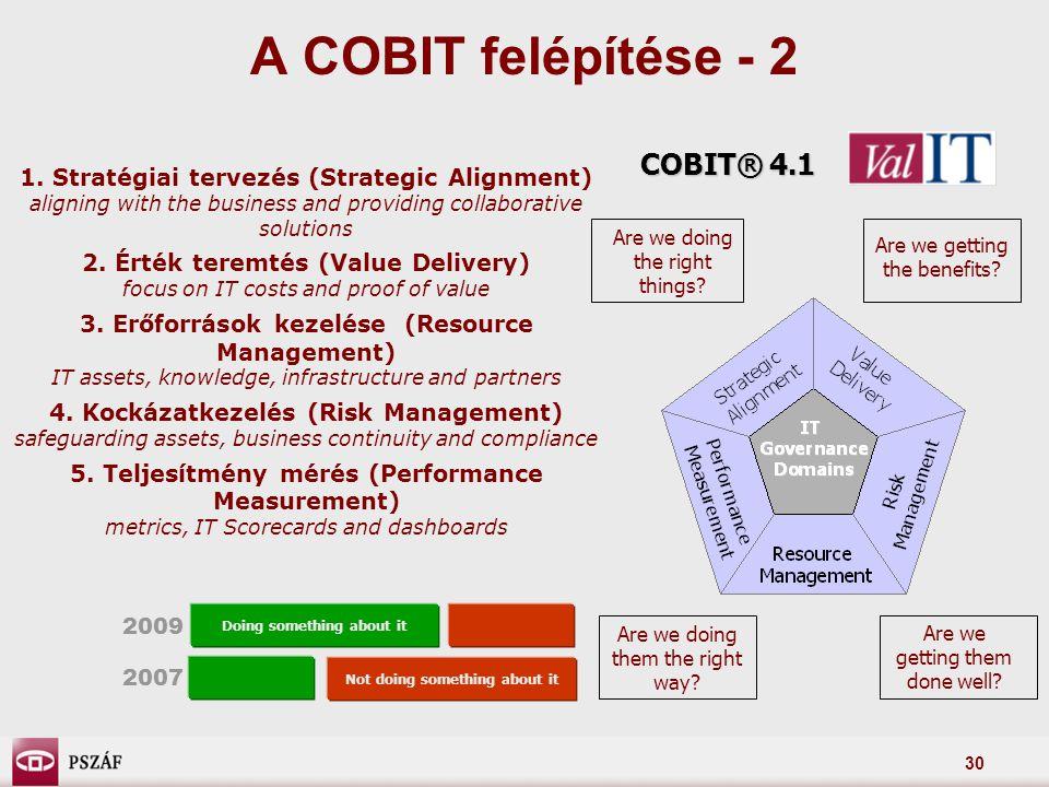 A COBIT felépítése - 2 COBIT® 4.1