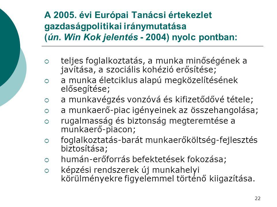 A 2005. évi Európai Tanácsi értekezlet gazdaságpolitikai iránymutatása (ún. Win Kok jelentés - 2004) nyolc pontban: