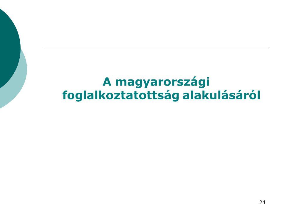 A magyarországi foglalkoztatottság alakulásáról