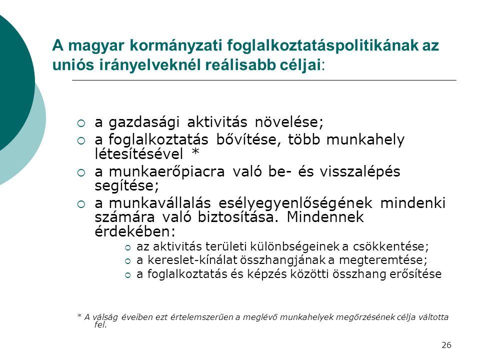 A magyar kormányzati foglalkoztatáspolitikának az uniós irányelveknél reálisabb céljai: