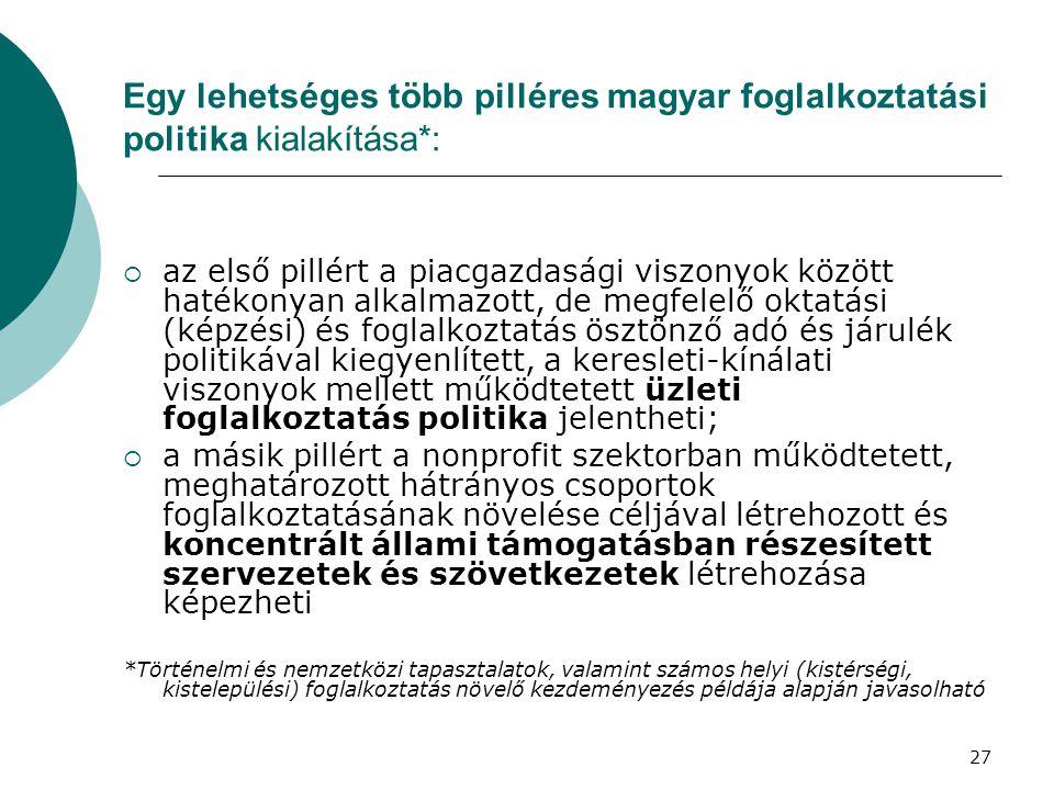 Egy lehetséges több pilléres magyar foglalkoztatási politika kialakítása*: