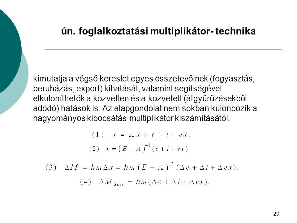 ún. foglalkoztatási multiplikátor- technika