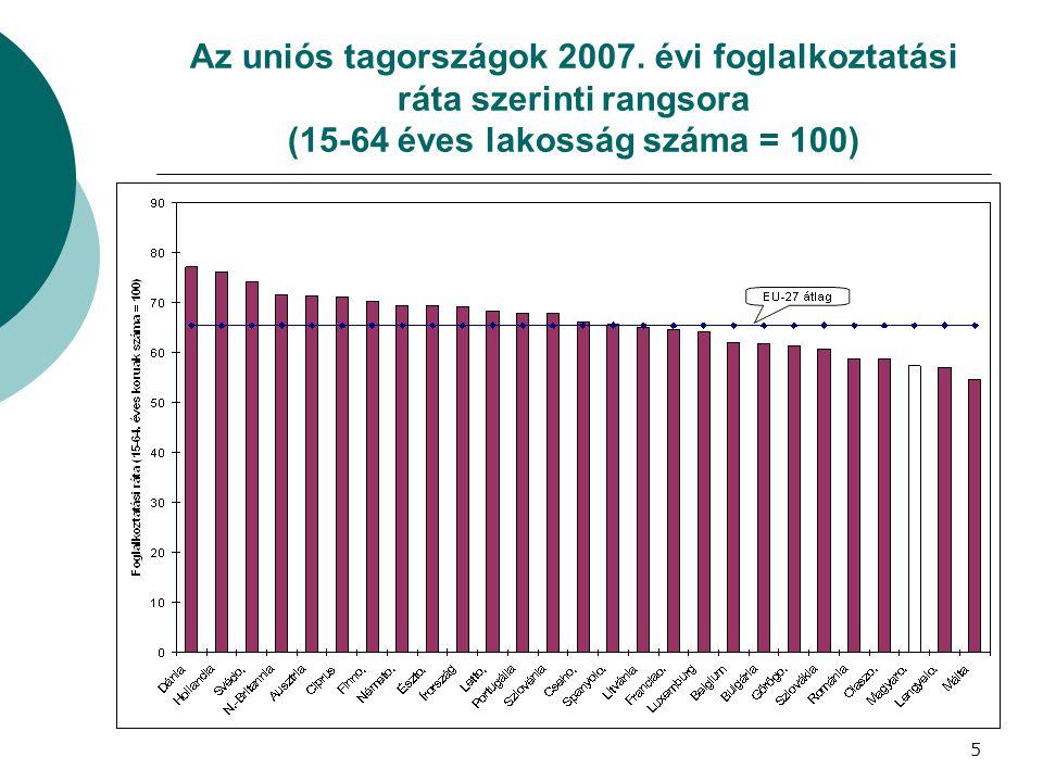 Az uniós tagországok 2007.