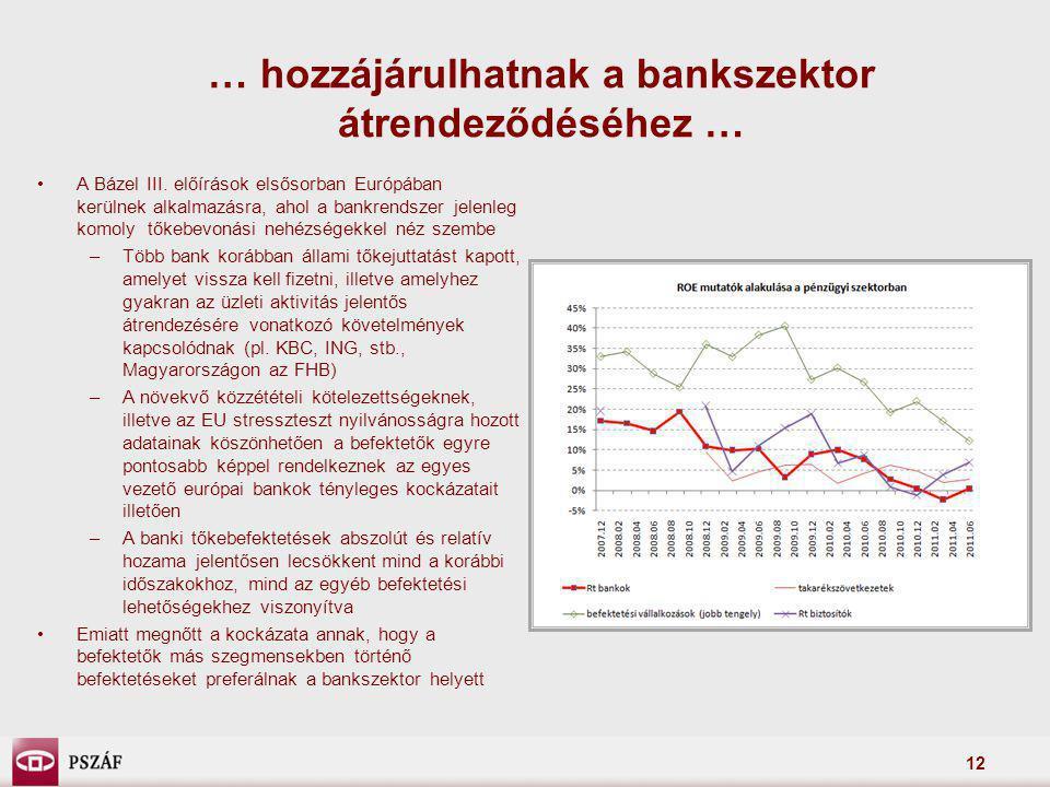 … hozzájárulhatnak a bankszektor átrendeződéséhez …